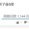 【瞑想動画】沢山のご視聴ありがとうございます!!