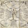 松村潔先生の内臓探索講座&谷原由美のセルフアイデンティティ・ヒプノ講座のお知らせ